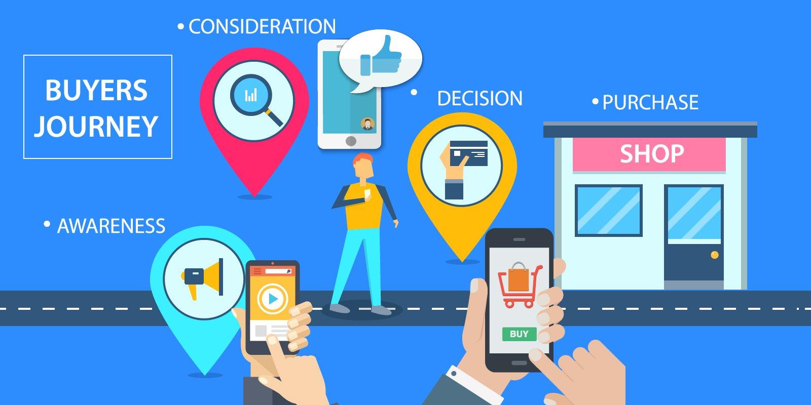 Buyers journey_mobile