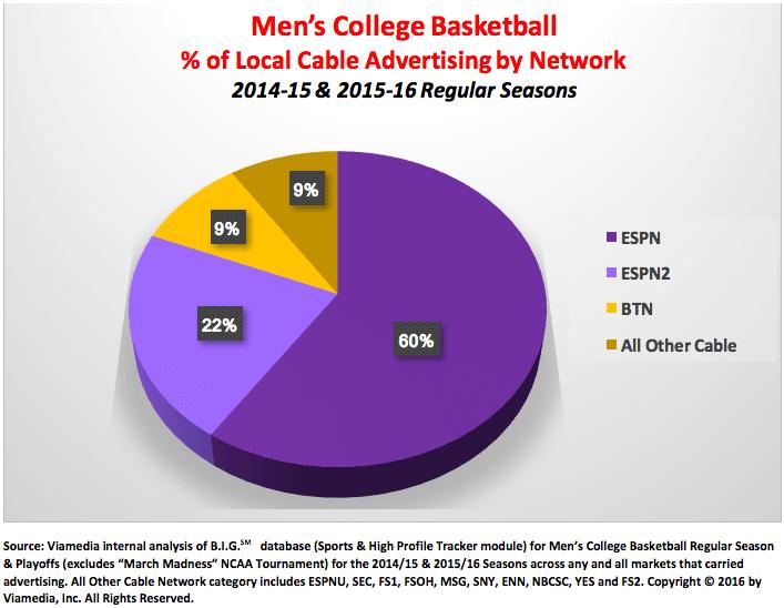 college-basketball-04