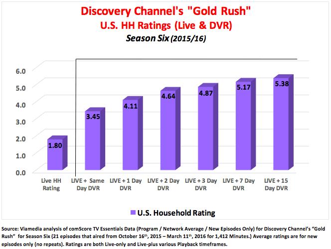 gold-rush-2016-03