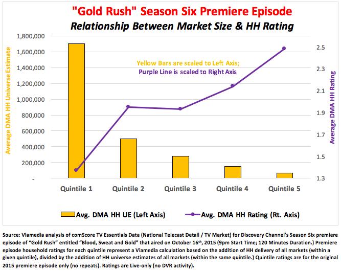 gold-rush-2016-04