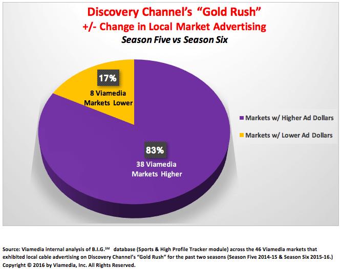 gold-rush-2016-05