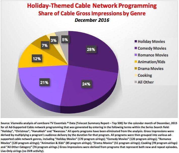 holiday-programs-01