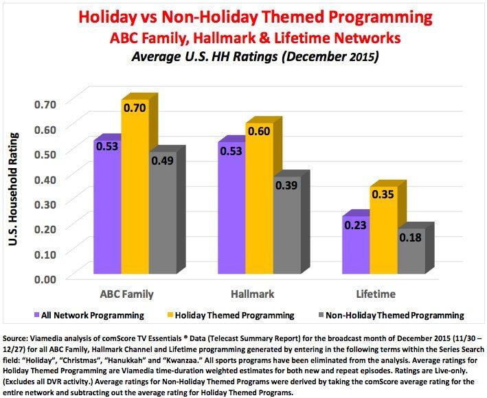 holiday-programs-03