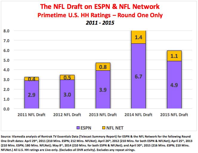 nfl-draft-2016-01