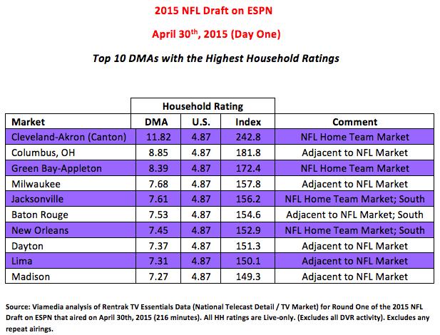 nfl-draft-2016-04