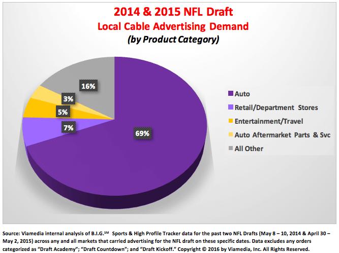nfl-draft-2016-06