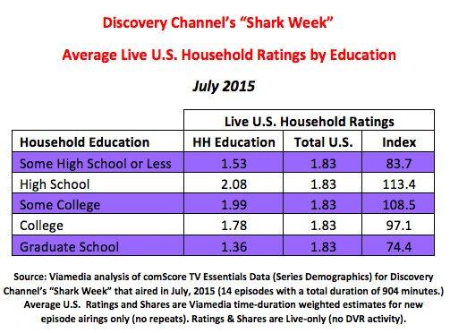 shark-week-03