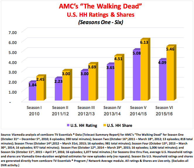 walking-dead-2016-01