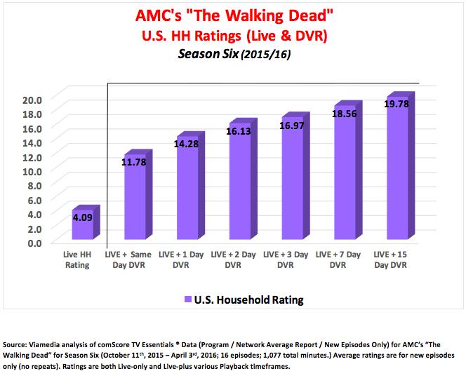 walking-dead-2016-02