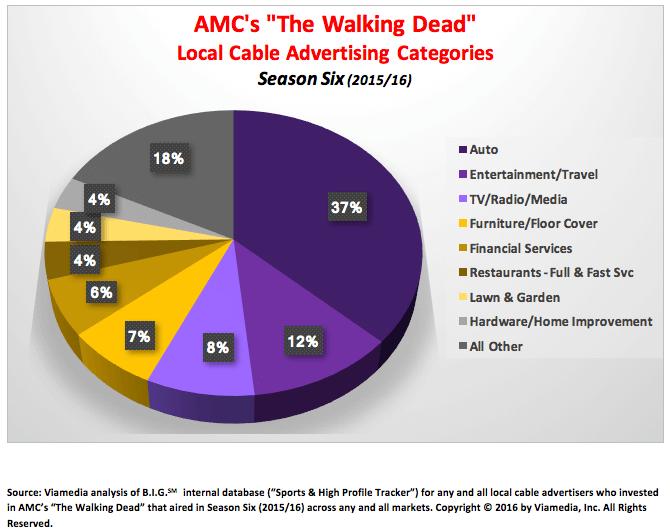 walking-dead-2016-05