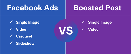 facebook ads vs boosted post_creative