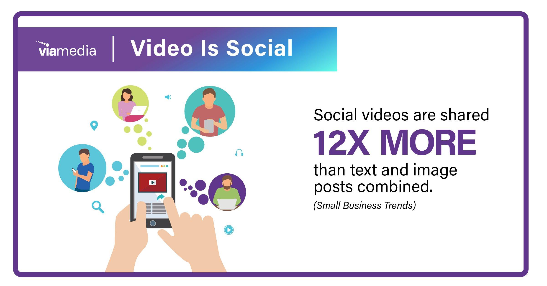 video is social-1